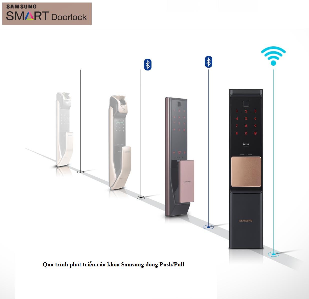 Samsung-SHP-DR708-4